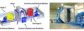 Shuttle Rotational Molding Machine