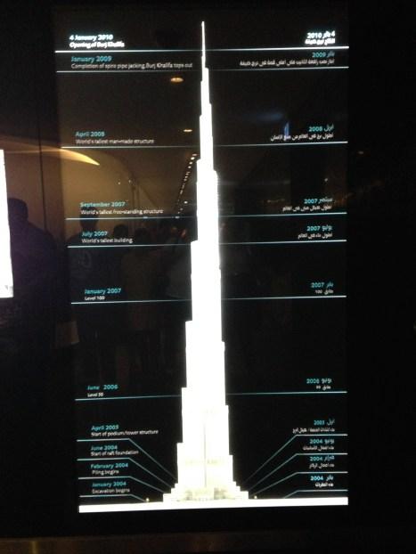 Model of Burj Khalifa inside of the building.