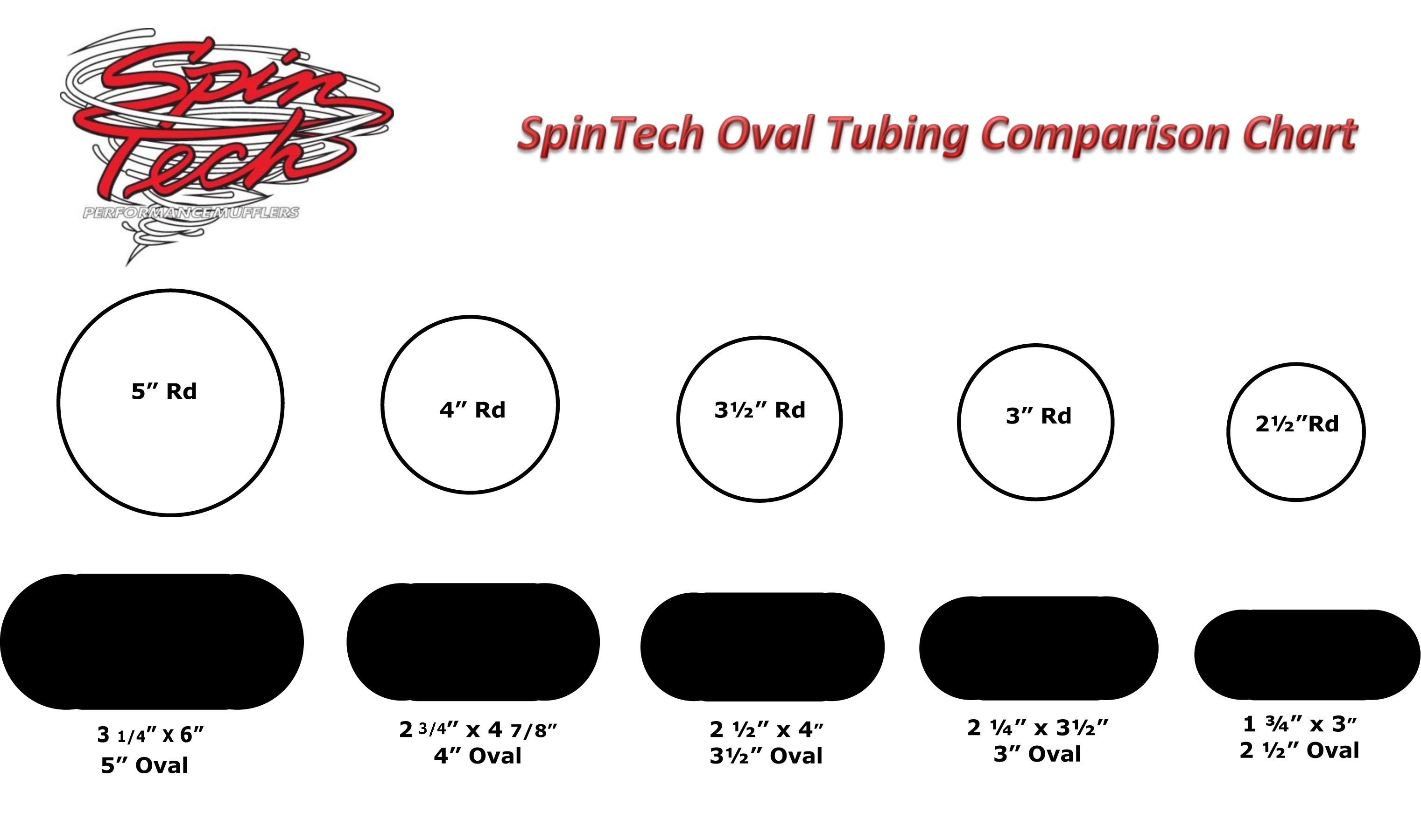 spintech exhaust tubing round oval