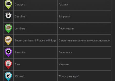 Map_symbols