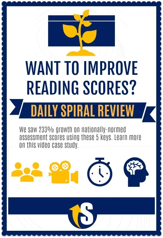 Here are 5 Keys for Successful Daily Spiral Review in Reading