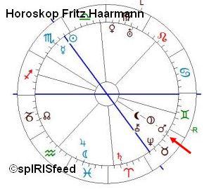 Horoskop_Fritz_Haarmann_COK