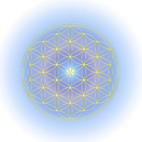 Spiritualité de l'Être