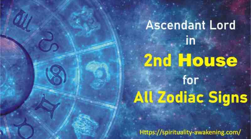 Ascendant Lord in 2nd House -- lagna Lord in 2nd House