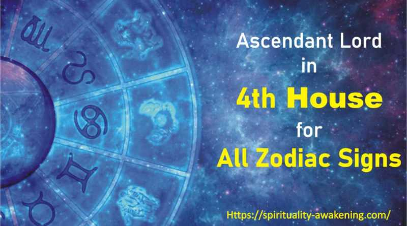ascendant lord in fourth house, lagna lord in fourth house, 1st house lord in fourth house, fourth house lord in fourth house, rising sign lord in fourth house,