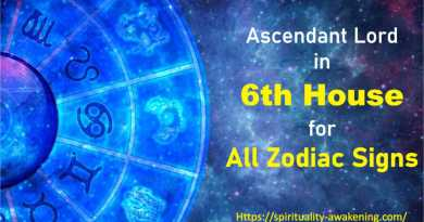 ascendant lord in sixth house, lagna lord in sixth house, 1st house lord in sixth house, first house lord in sixth house, rising sign lord in sixth house,
