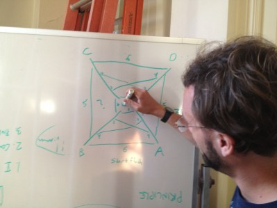 Grant diagramming the center structure