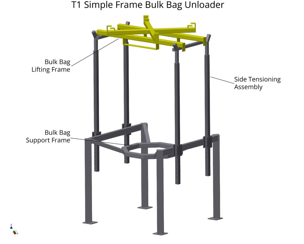 T1 Simple Frame Bulk Bag Unloader