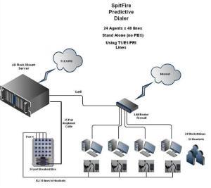 SpitFire Help Desk :: Wiring Diagram for Standalone SPD 24x48 T1E1PRI
