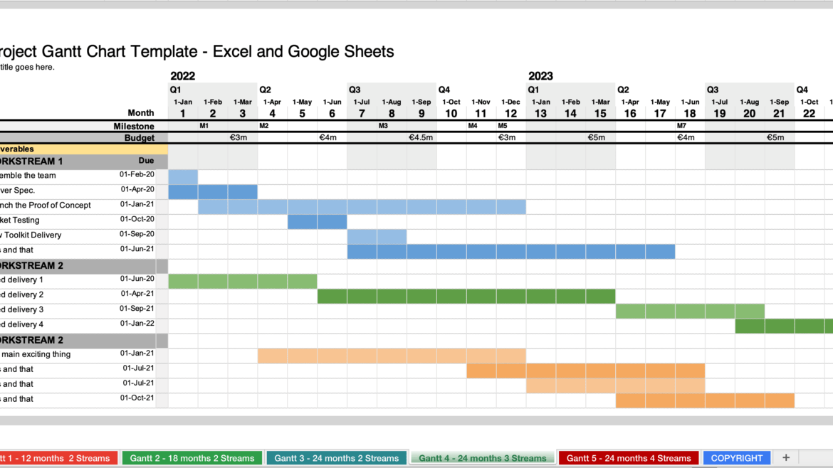 An assumption chart is a type of chart that attempts to predict future behavior, based on a series or rules or assumptions. Gantt Chart Excel Template Google Sheets Compatible