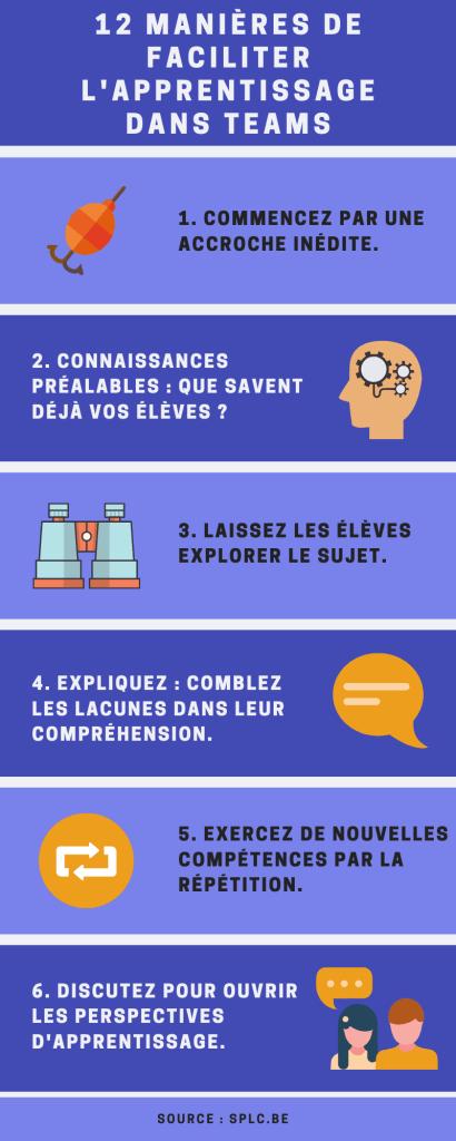 12 manières de faciliter l'apprentissage dans Teams