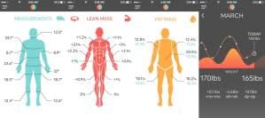 3D Body Scanners