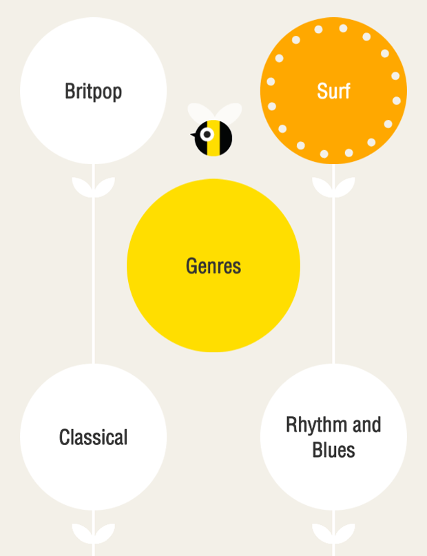 Bloom FM - Playing Surf Radio