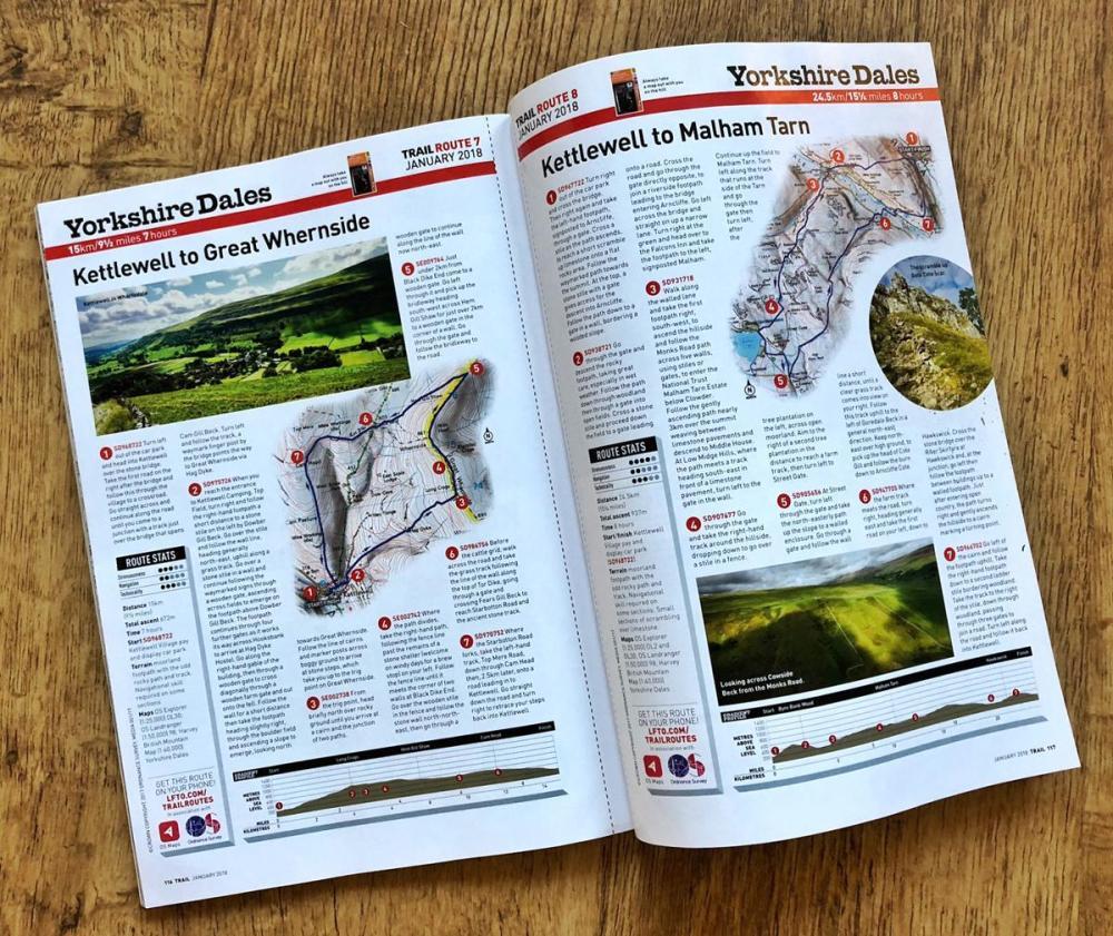 Splodz Blogz | Trail Magazine