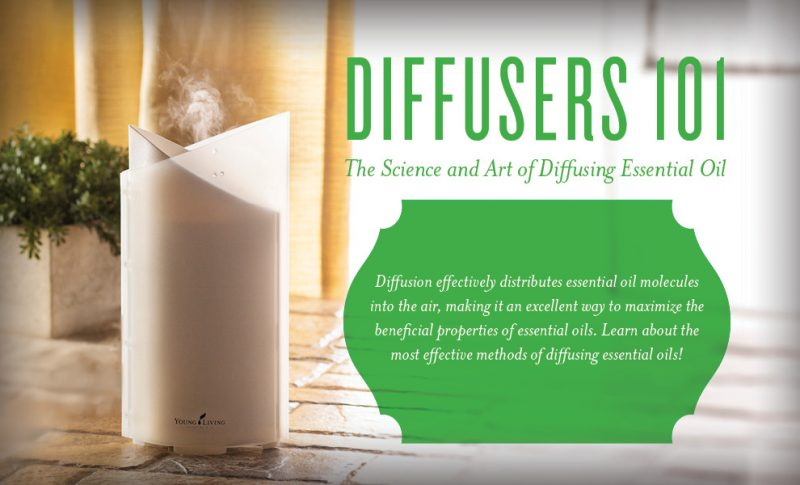 Diffusers-101