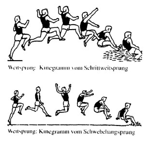 Weitsprung_Schrittweitsprung und Schwebehangsprung