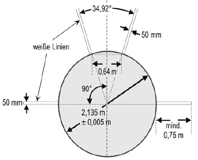 Hammerwurfkreis