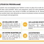 Nouveautés 2019 autour du programme APA