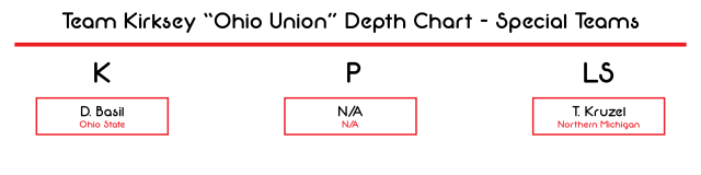 Ohio Union Depth Chart - Special Teams-01