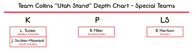 Utah Stand Depth Chart - Special Teams-01