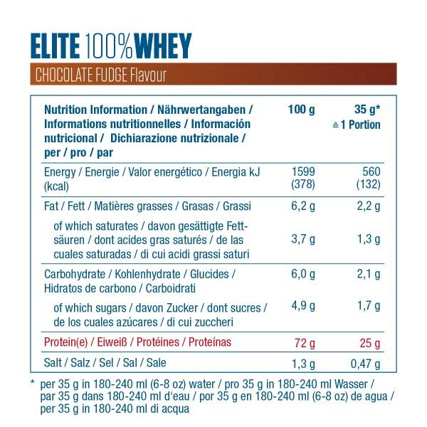 ingrédients Elite 100 % Whey_