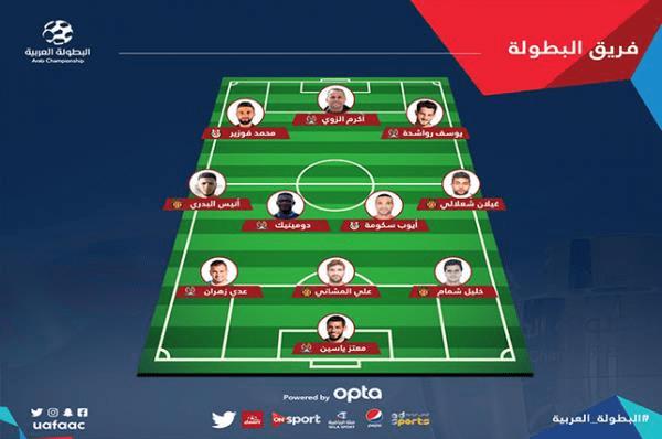 فريق البطولة العربية يخلو من أسماء لاعبي الهلال والنصر – صورة
