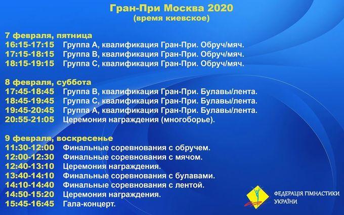 Українські гімнастки виступлять в Москві