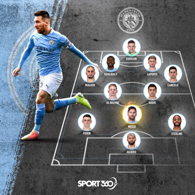 Messi XIs - MANCHESTER CITY 4-3-3