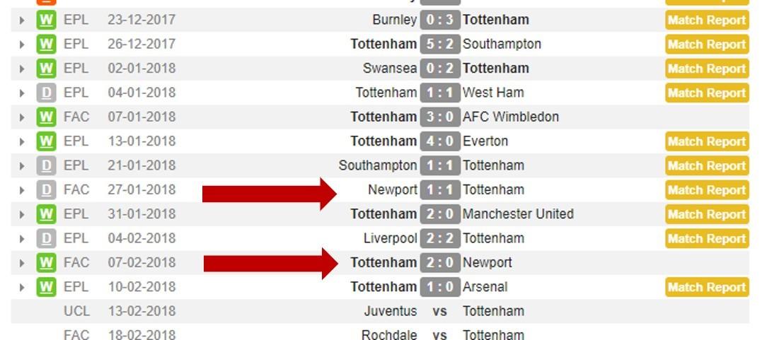 Tips betting soccer