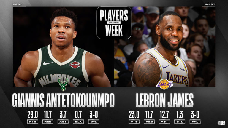 Giannis Antetokoumpo and LeBron James named as NBA Players of the Week