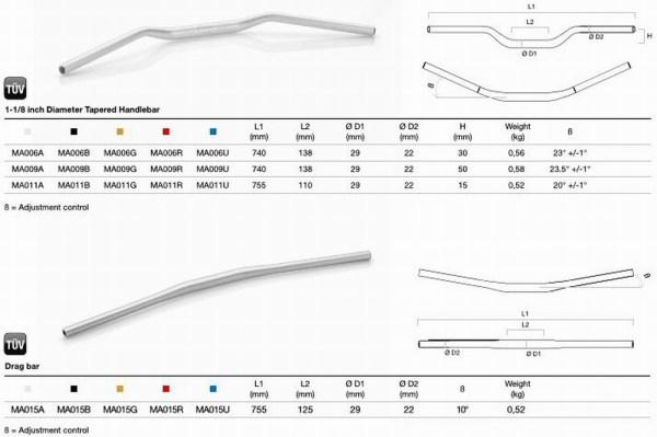 Rizoma Conical Handlebars/Fat Bars