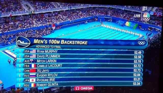 Finala 100 m spate masculin