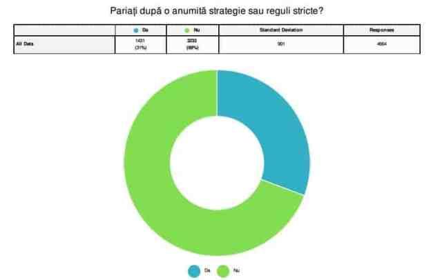 sondaj1