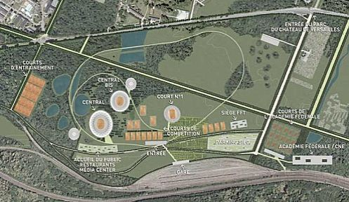 Roland Garros - Versailles projet
