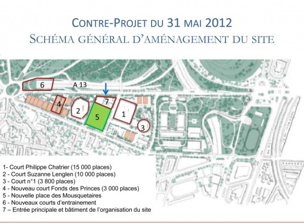 Contre-projet - Extension de Roland Garros