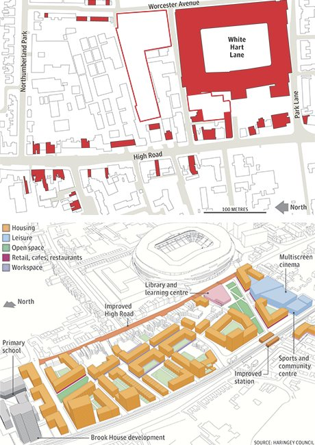 Tottenham's redevelopment plans