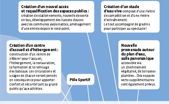 Paris 2024 - Base 1