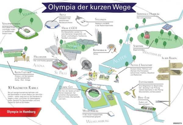Carte des principaux équipements existants (Crédits - Ville de Hambourg / Urbanista)