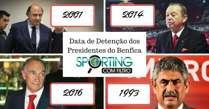 Data de detenção presidente do Benfica