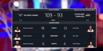 Cleveland Cavaliers v Atlanta Hawks: NBA Preseason Scores