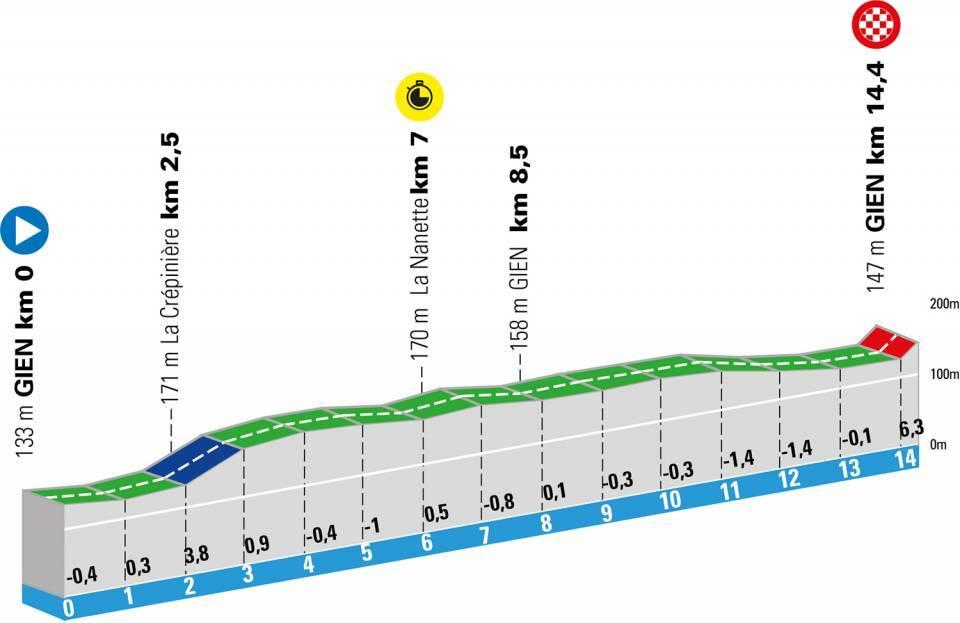 Parijs-Nice etappe 3