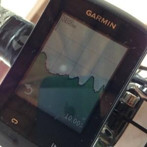 Box Hill Leith Hill Garmin route profile