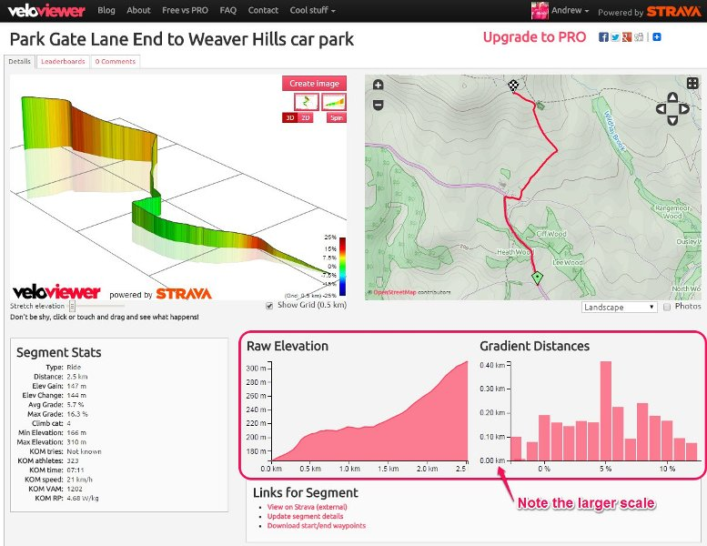 Leith Hill stand in Veloviewer