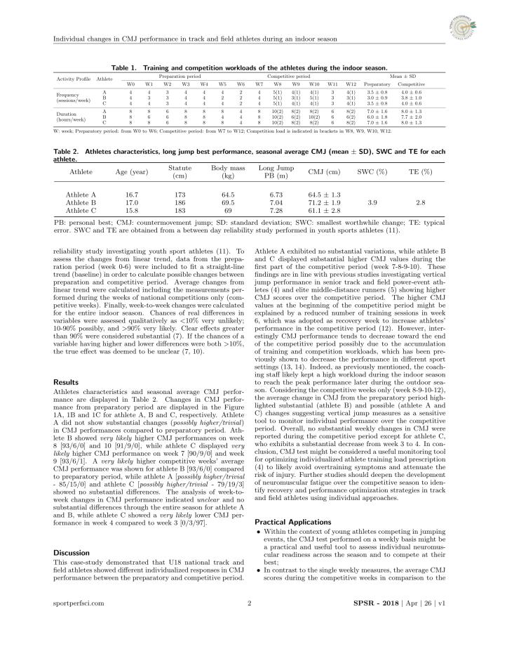 SPSR29_Franceschi et Conte_180423_final-2
