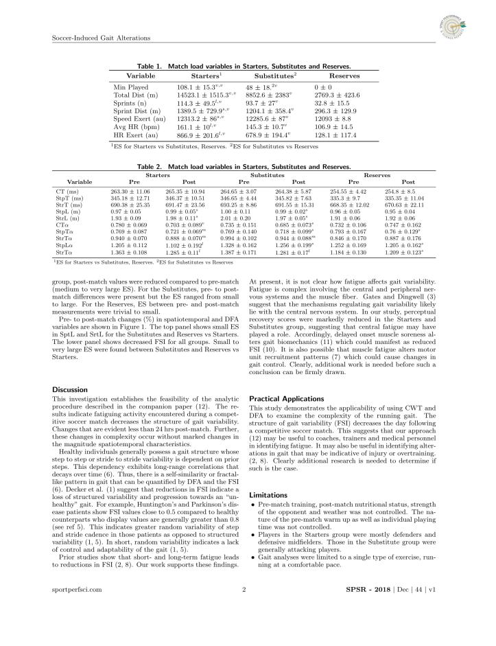 SPSR52_Jaskovak_181221_final-2