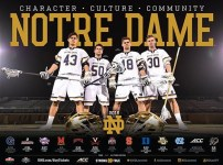 Notre Dame MLax