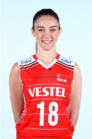 ゼーラ・ギュネシュ/Zehra Gunes、バレーボールトルコ代表選手(東京オリンピック2020-2021出場)