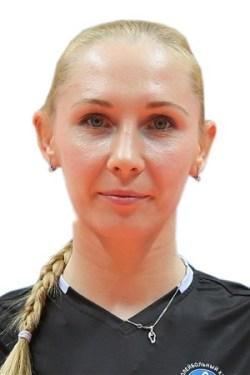 アンナ・ポトコパエワ/Anna Podkopaeva、バレーボールロシア(ROC)女子選手(東京オリンピック2020-2021代表)