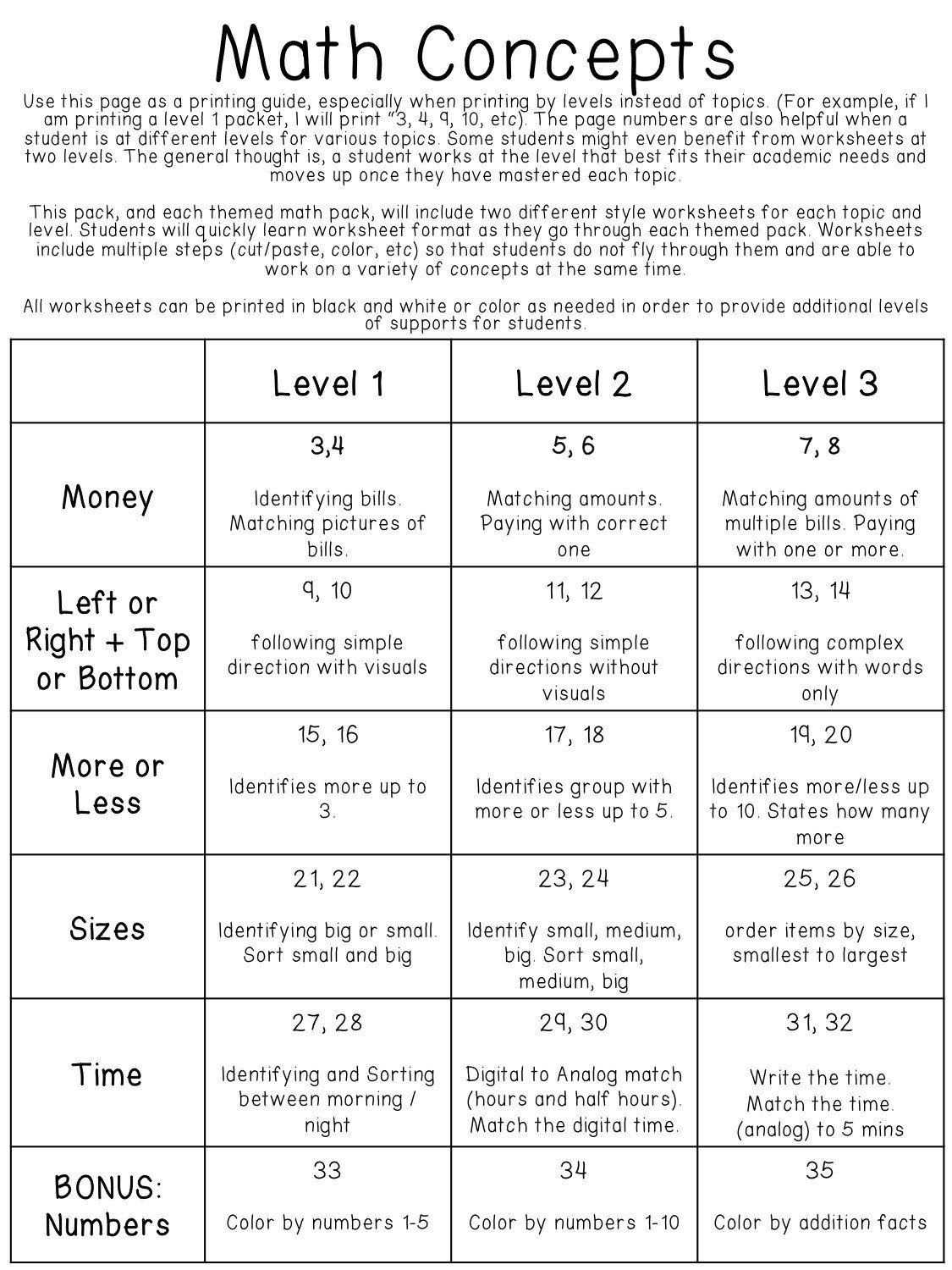 20 Vocational Skills Worksheet