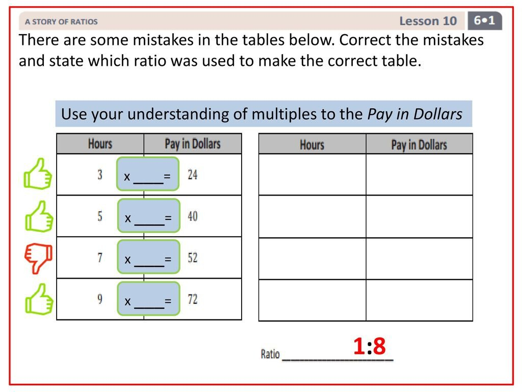 20 Comparing Ratios Using Tables Worksheet